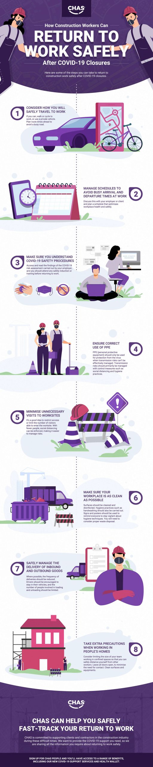 CHAS Infographic on how construction workers can return to work safely after Covid-19 closures